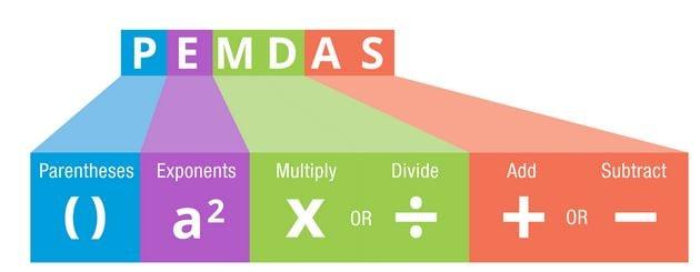 Excel order of operations PEMDAS