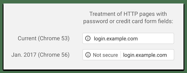 Eksempel på hvordan Chrome viser ikke-sikre sider fra Januar 2017