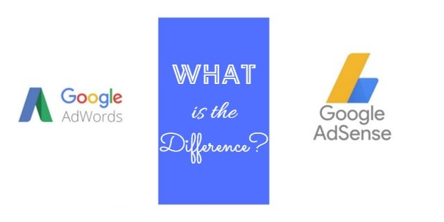 Adwords and Adsense Difference