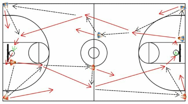 boston celtic drill for youth basketball
