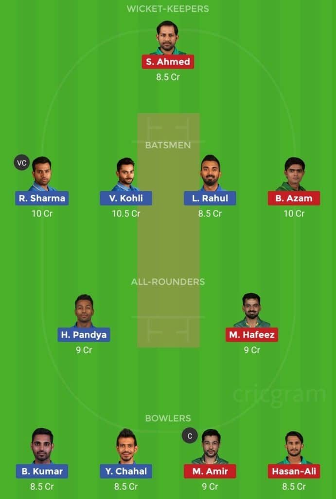 Dream11 Tips and Tricks for selecting captain and Vice-captain