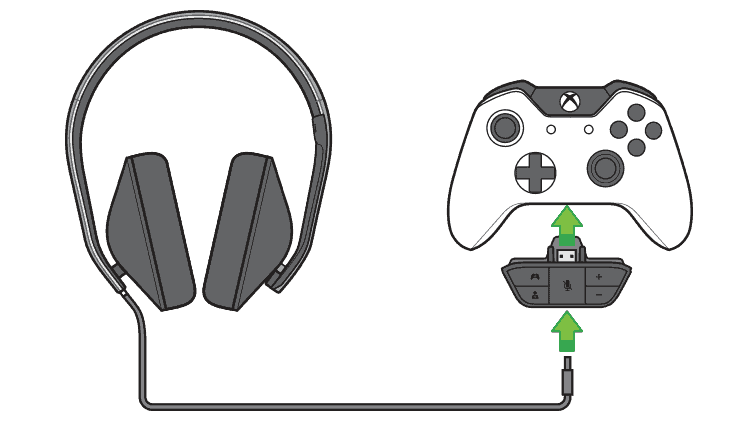 Connecting Tritton Headset Xbox One