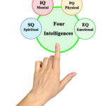 four psychological types