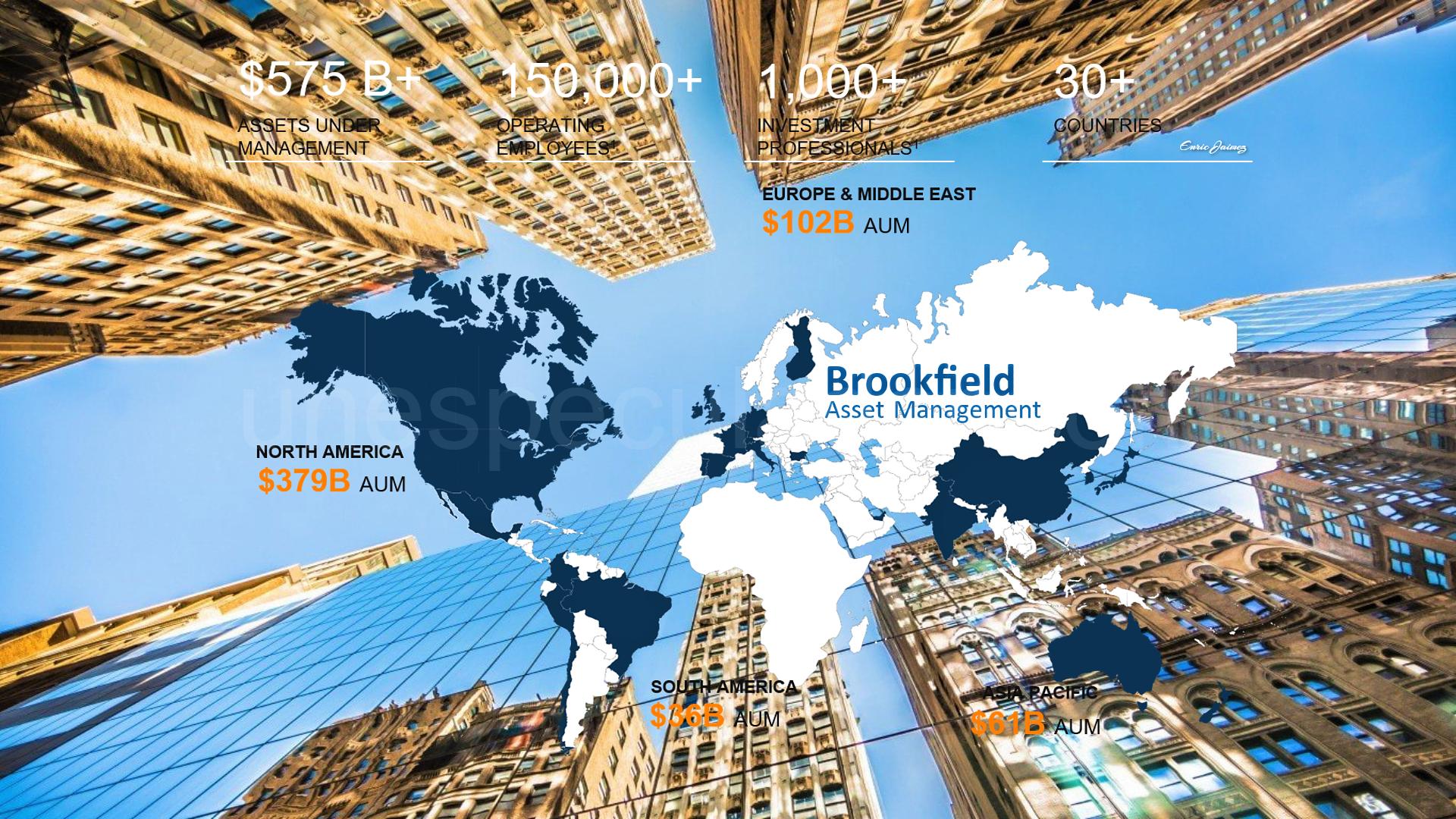 Invertir REITs - Brookfield Asset Management