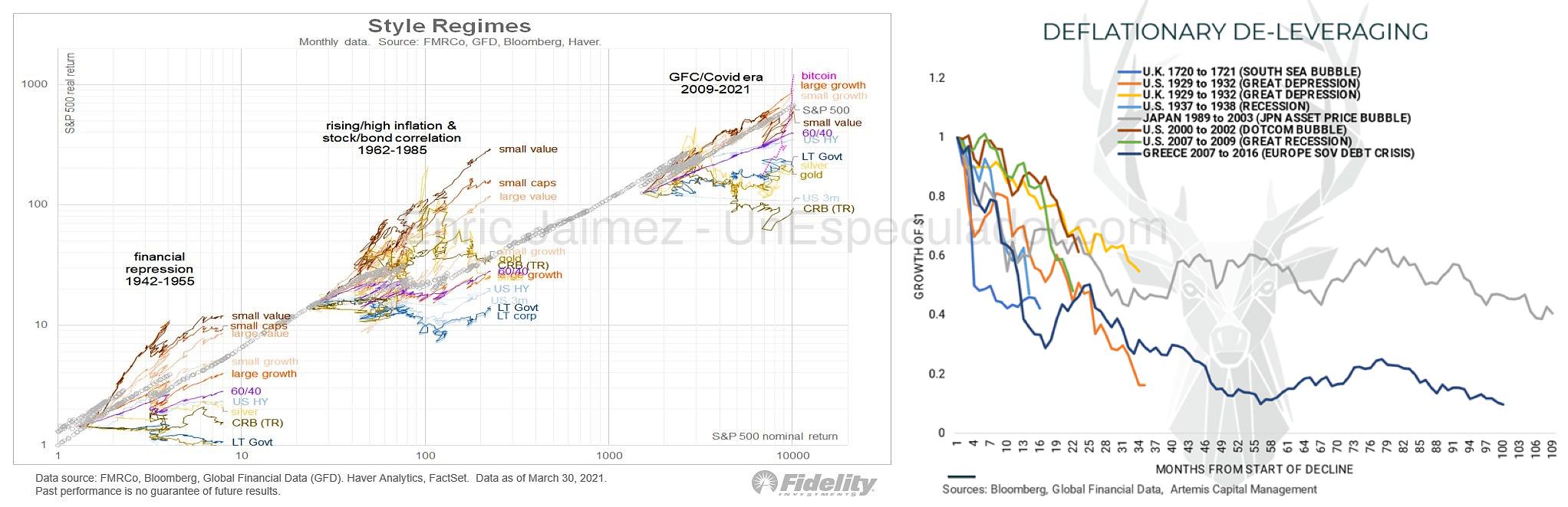 Global Macro Inflacion Deflacion Politica Monetaria