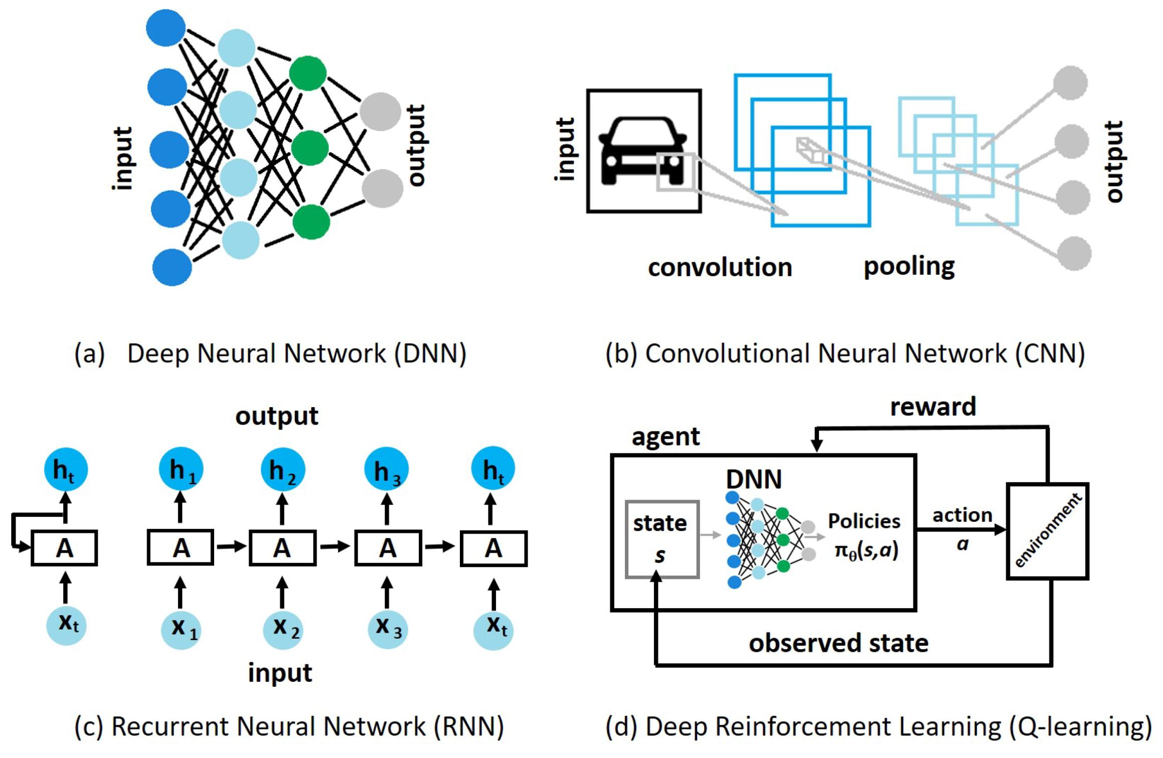 Invertir Inteligencia Artificial Lyxor Robotics unespeculador.com Enric Jaimez Deep Learning