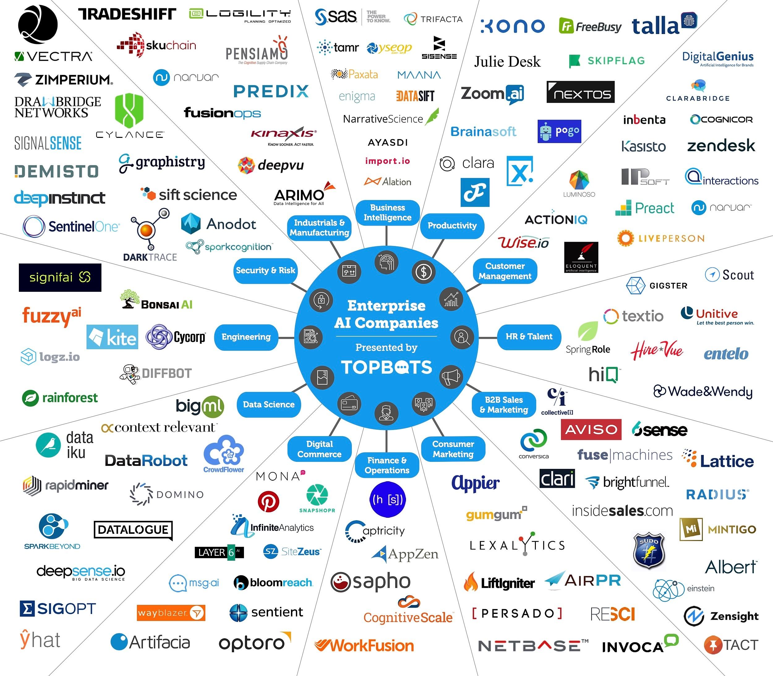 Acciones Inteligencia Artificial - Enric Jaimez - unespeculador.com - Trading Inteligencia artificial