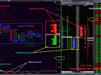 Order Flow Trading Estrategias Enric Jaimez