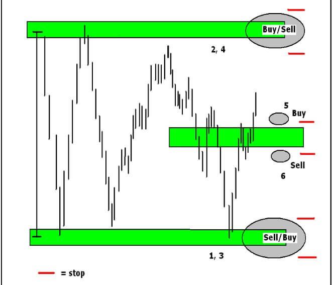 Market Profile Trading Español Enric Jaimez 2