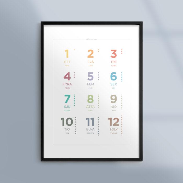 Posters: Matematik