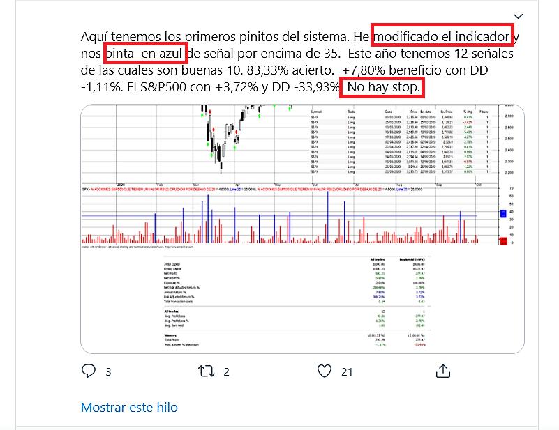 Trading Hedging Coberturas unespeculador.com Enric Jaimez Backtest mal hecho