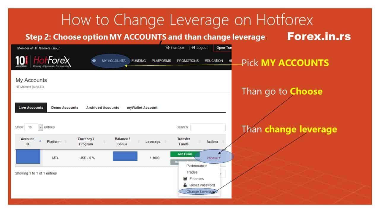 choose option to change leverage into hotforex account