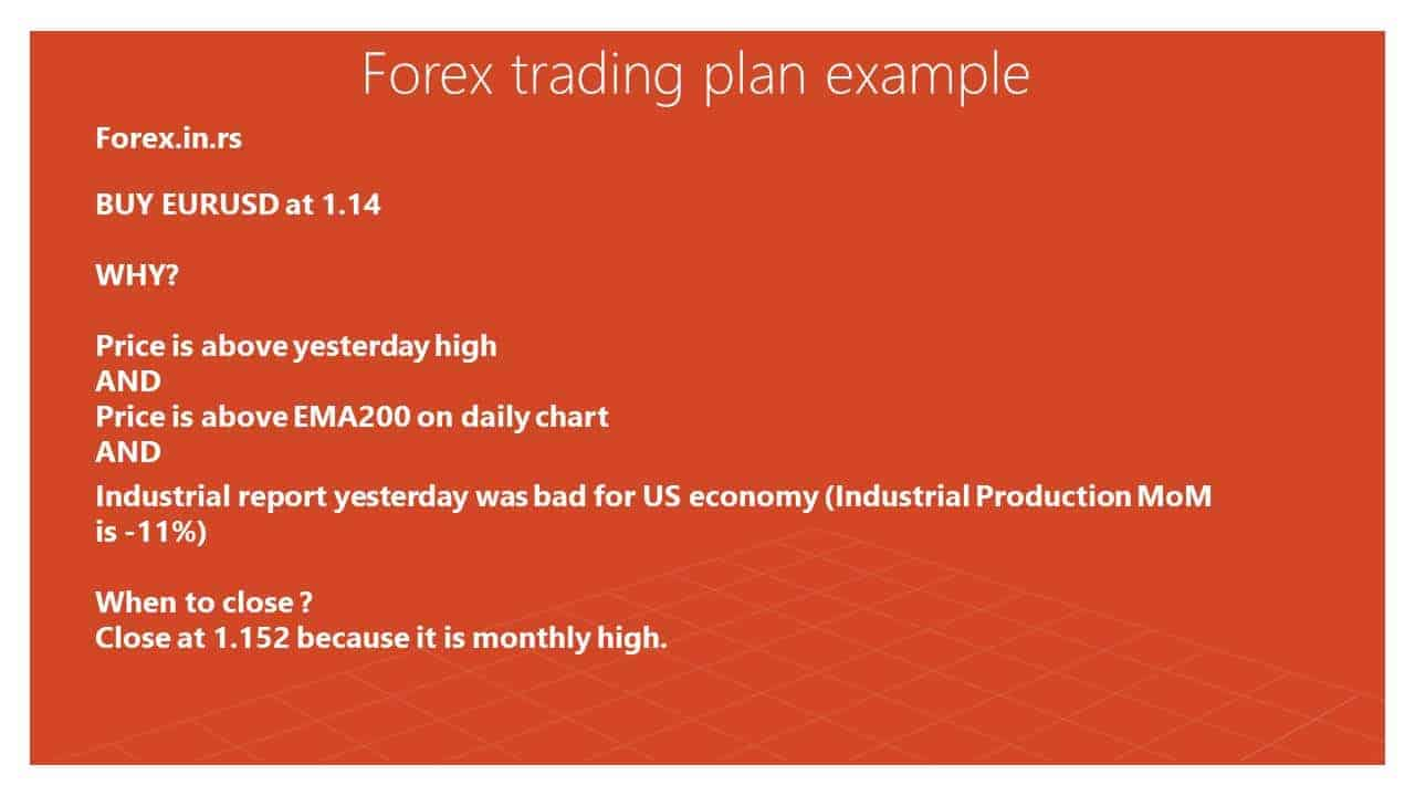 forex maret timing strategy