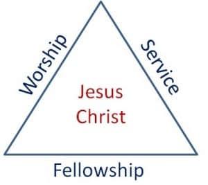 Church Triangle