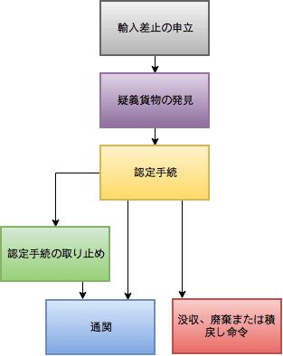drawit-diagram