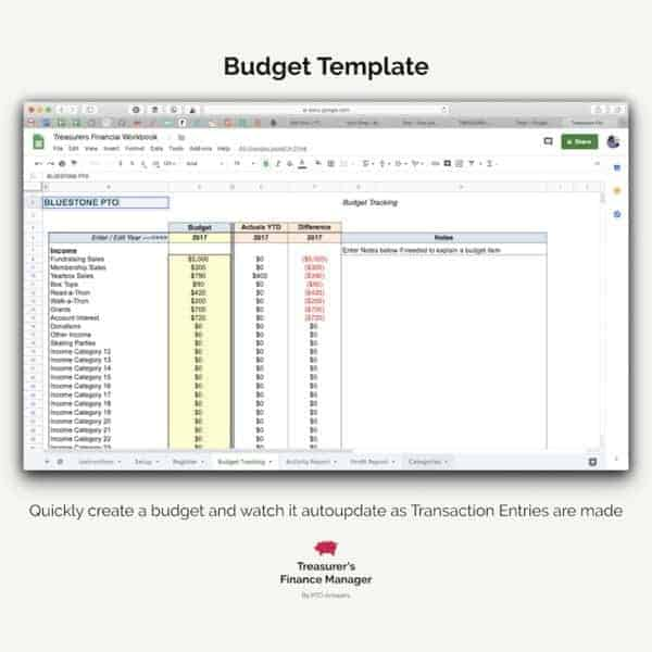 PTO finance manager budget template