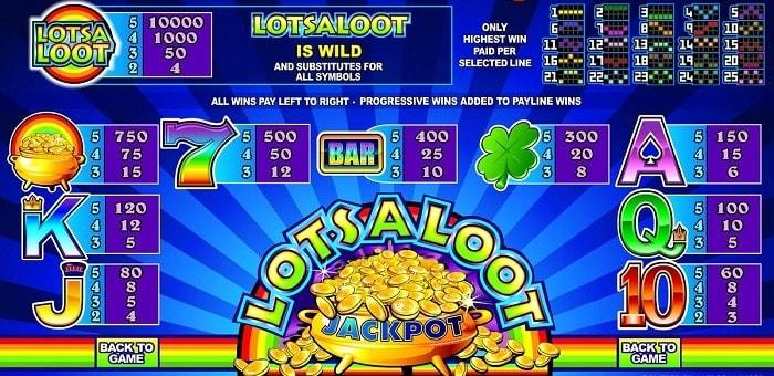 Lots A Loot jackpot free bonus game