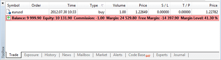 xm margin call less 50
