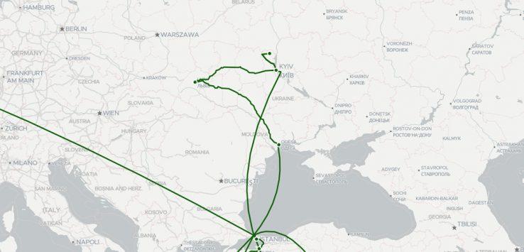 Ukraine 2021