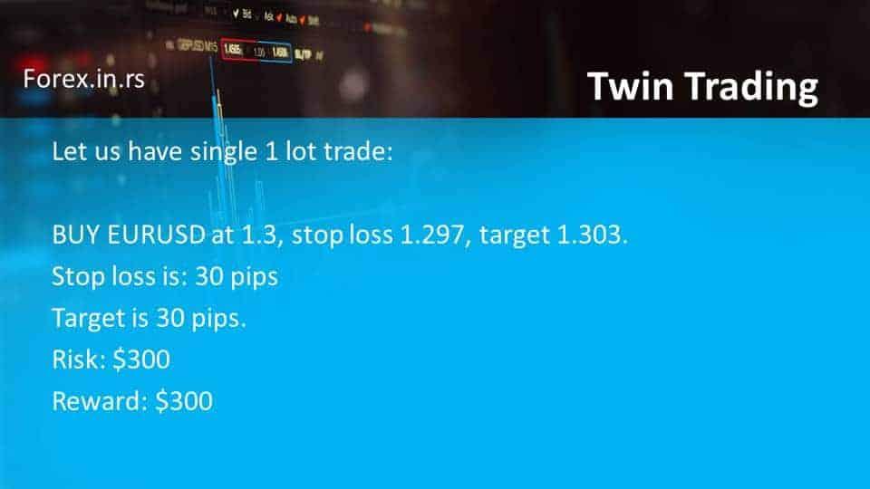 twin trading example single trade