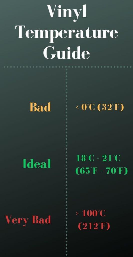 store vinyl record temperature infographic