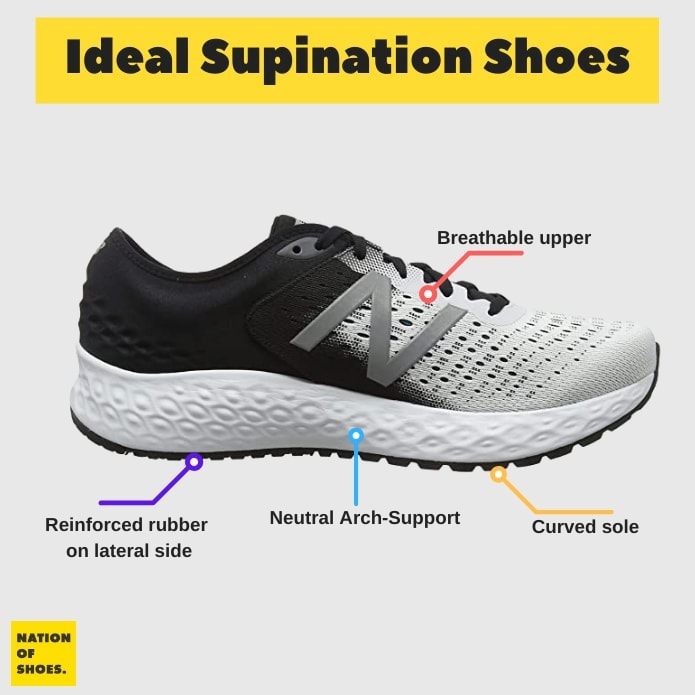 best running shoes for bad knees and supination
