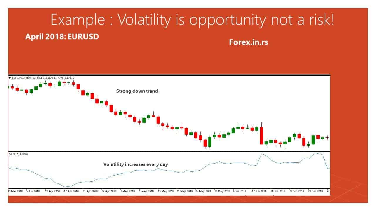 volatility is opportunity instead risk