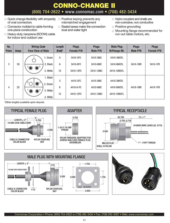 Conno-change II spec sheet