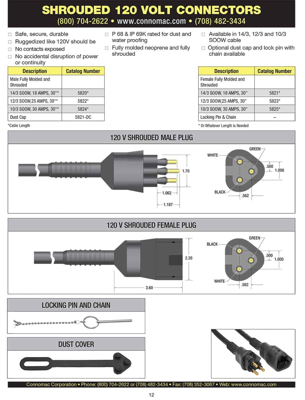 shrouded connectors spec sheet