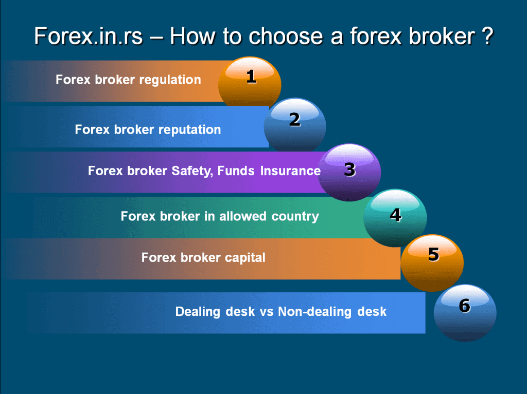 Hot to choose a forex broker