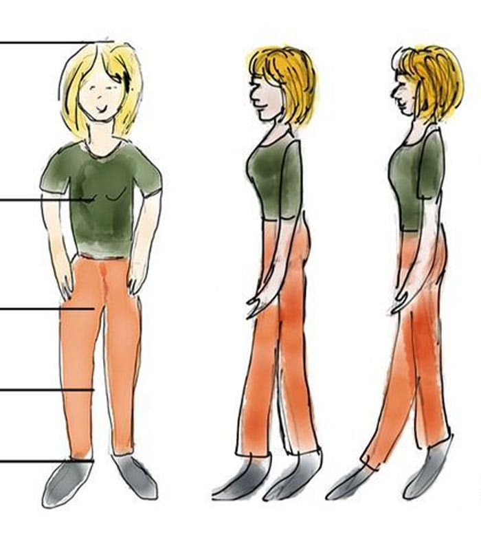How to determine your vertical body type