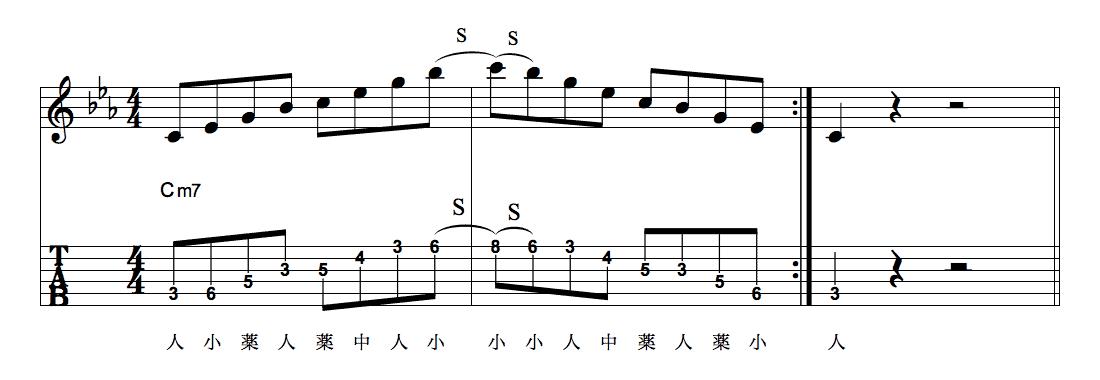 Ex-2 5弦3フレット始まりのCマイナー7アルペジオ