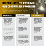 Common Problems With MIG Welding Consumables and How to Fix Them