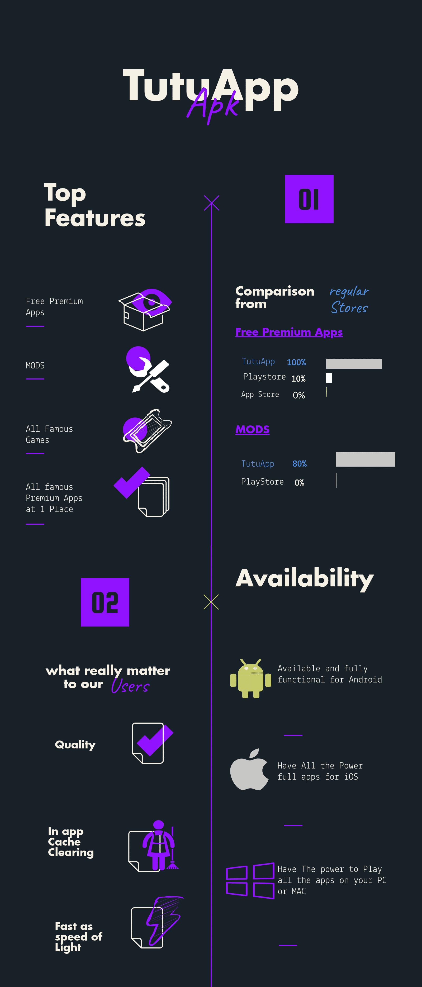 Tutuapp Apk official 2019 [Latest 3 3 7 Version] | Tutu Helper