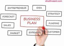 new business ideas 2020 hindi