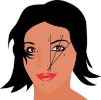 Mediciones para las cejas