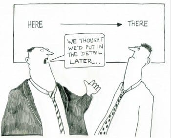 Does Your Sales and Marketing Business Planning Process look like this