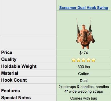 screamer dual hook swing specs