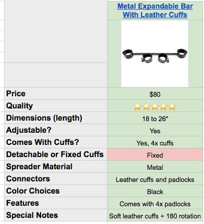 leg spreader bar with cuffs specs