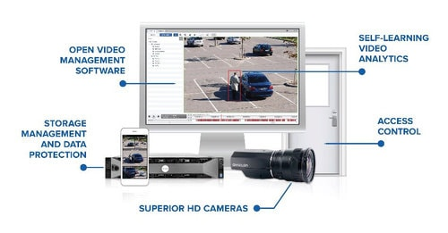 Avigilon video security systems include: software, analytics, servers and cameras