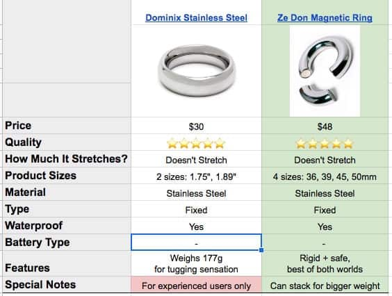 best metal cock rings compared side by side