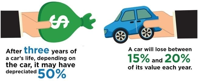 used-car-valuation