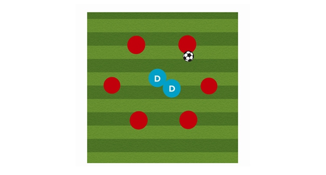 circle two soccer passing drill