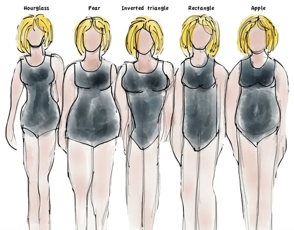 how to determine your body shape | 40plusstyle.com