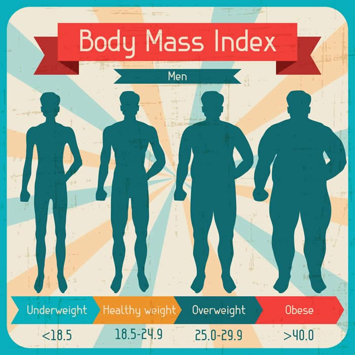 How much should a man weigh - BMI chart for men   40plusstyle.com