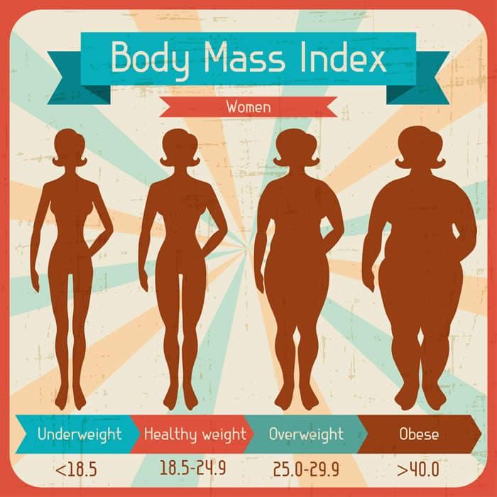 22 female bmi BMI Calculator