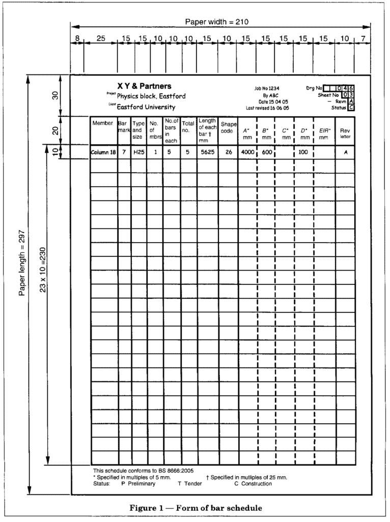 bsi bar bending schedule