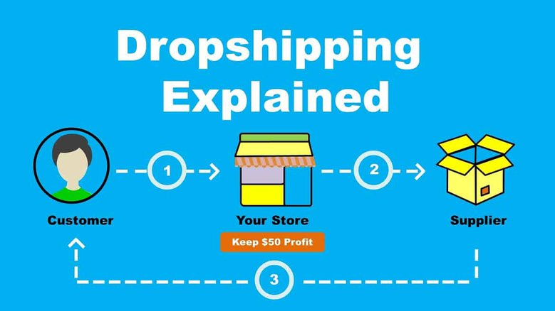 Best Chinese Replicas AliExpress Tips trick Clone Alternative Copy DropShipping replica cover