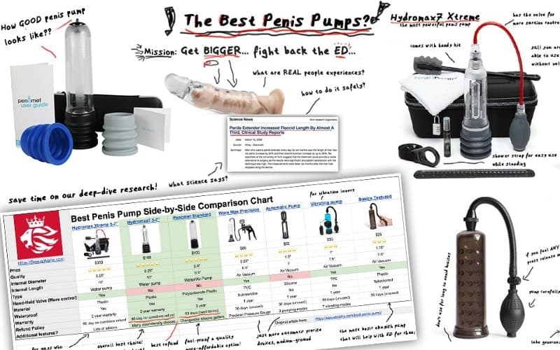 best penis pumps reviewed cover