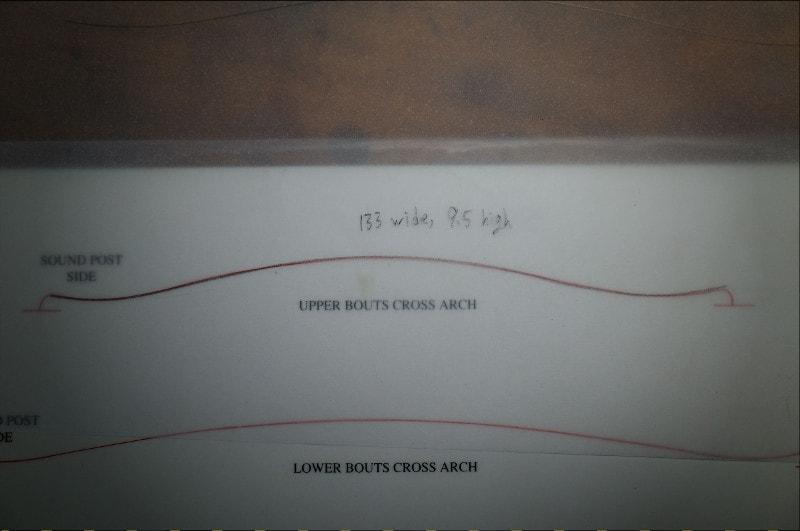 アマティのアーチとサイクロイド曲線